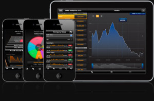 Mobile-analytics